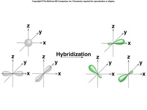 f10-12_formation_of_sp2