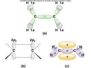 f10-16_bonding_in_ethyl
