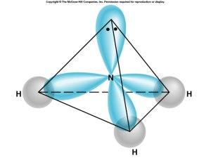 f10-9_the_n_atom_in_nh3