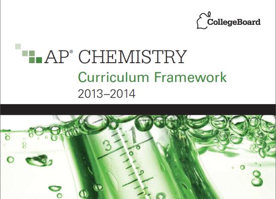 AP Chem Rules