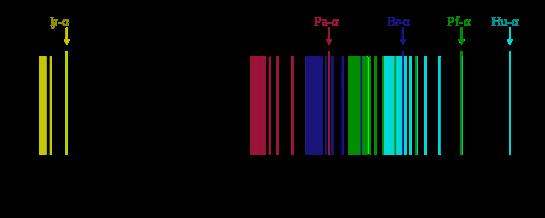 H Spectrum