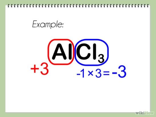 alcl3