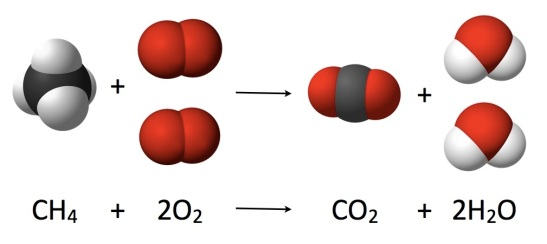 combustion_reaction_of_methane
