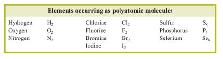 diatomics