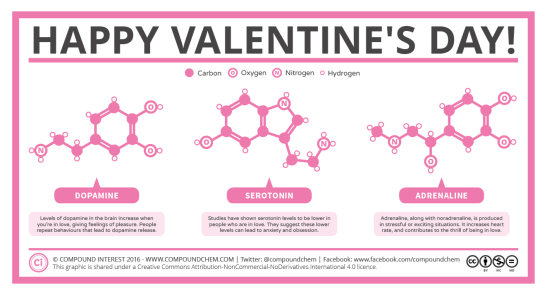 Happy-Valentines-Day-Chemistry