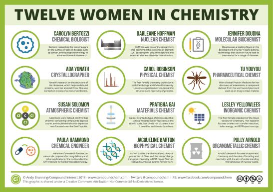 Twelve Women