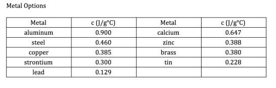 shc-metals